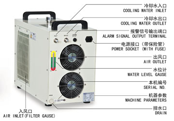 S&A recirculating chiller for cooling 3W-5W UV laser