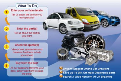 Car Parts UK M.humayun haziq