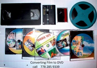 converting Camcorder Video toDVD